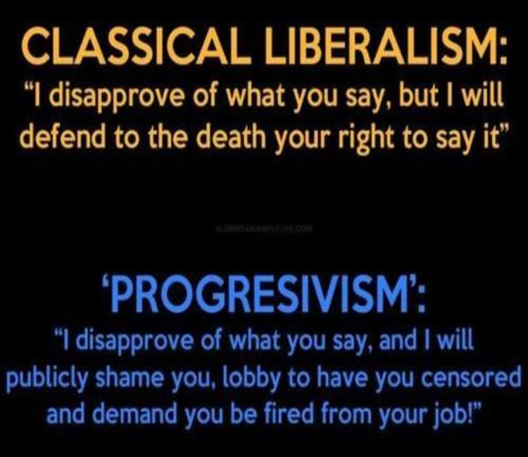 Development of classical liberalism